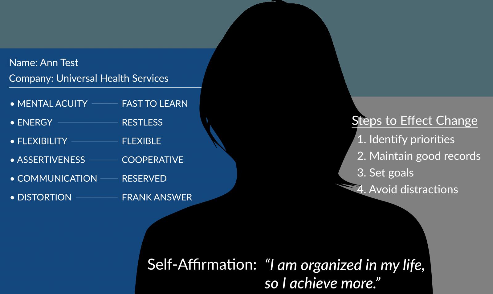 sales achiever assessment